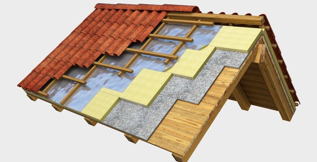 isolatie-voor-daken